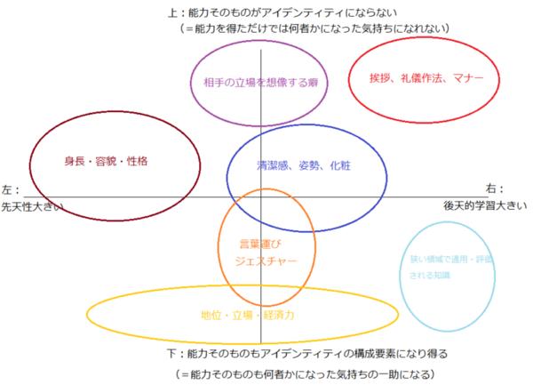 f:id:p_shirokuma:20210611121048p:image