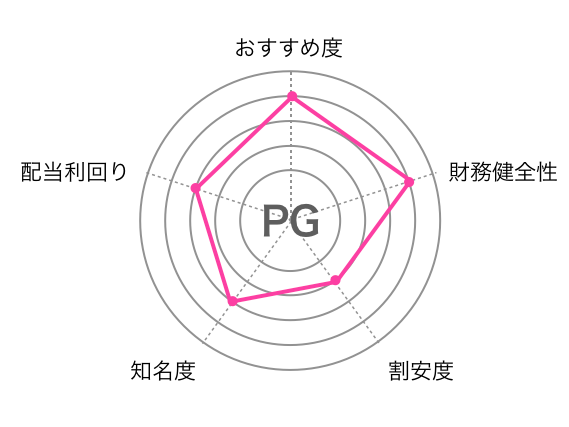 f:id:pa-pa-tm-blog:20190513222843p:plain