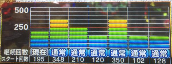 f:id:pachi-jyouhoukyoku:20181012173527p:plain