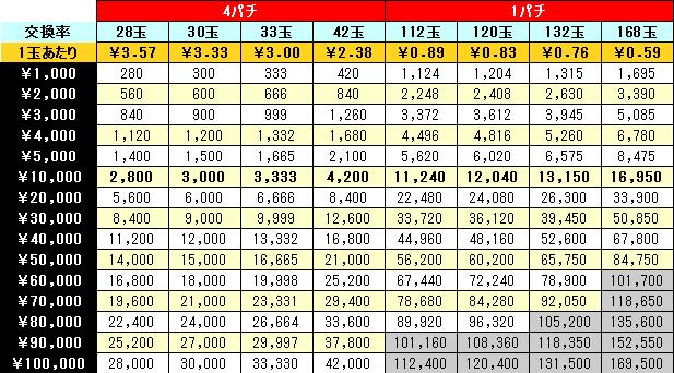 f:id:pachi-jyouhoukyoku:20181017234256p:plain