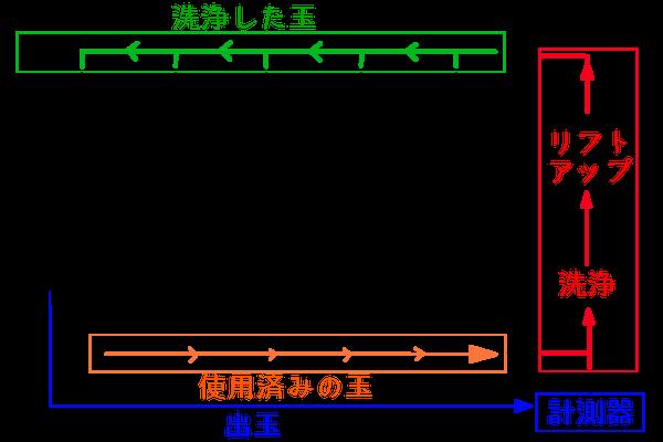 f:id:pachi-jyouhoukyoku:20181224211907p:plain