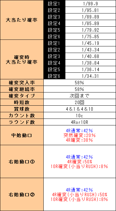 f:id:pachi-jyouhoukyoku:20190128182159p:plain