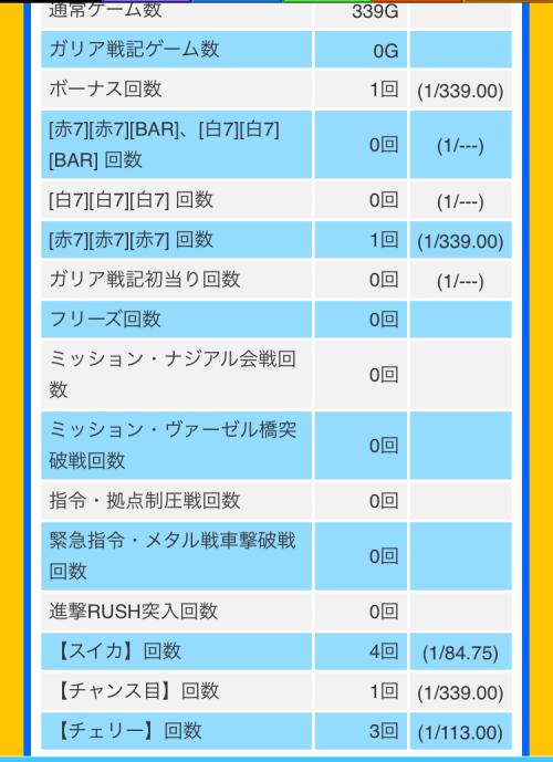 f:id:pachi-jyouhoukyoku:20190217235937p:plain