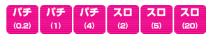 f:id:pachi-jyouhoukyoku:20190223043552p:plain