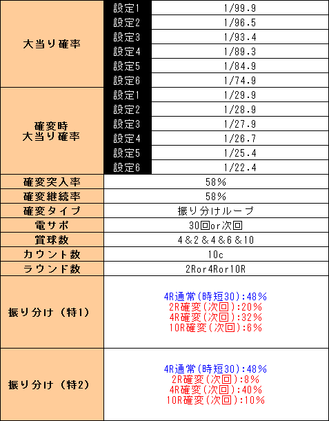 f:id:pachi-jyouhoukyoku:20190421055843p:plain