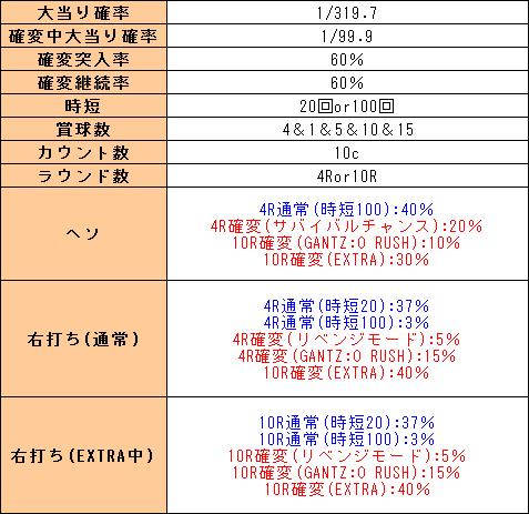 f:id:pachi-jyouhoukyoku:20190421062944p:plain