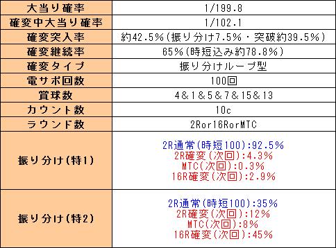 f:id:pachi-jyouhoukyoku:20190426212814p:plain