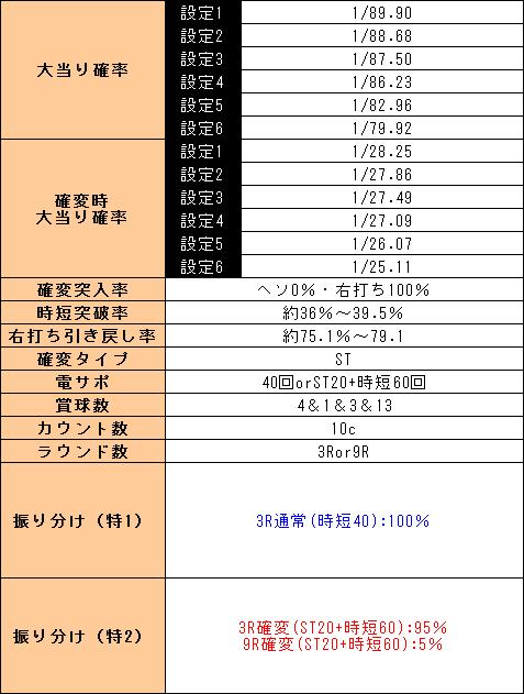 f:id:pachi-jyouhoukyoku:20190426214457p:plain