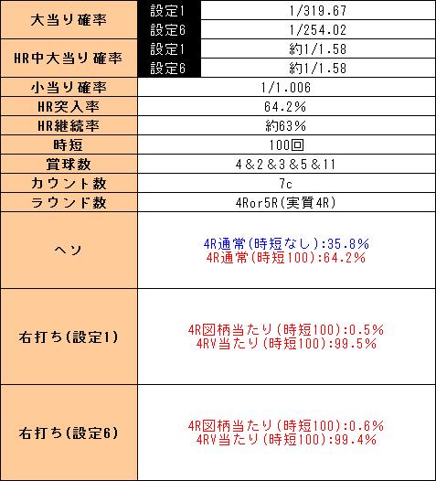 f:id:pachi-jyouhoukyoku:20190515163931p:plain