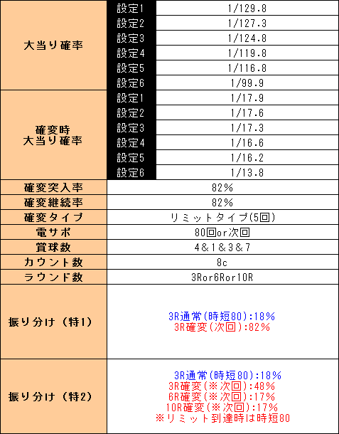 f:id:pachi-jyouhoukyoku:20190517170020p:plain