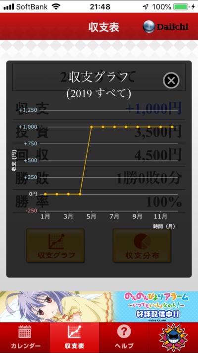 f:id:pachi-jyouhoukyoku:20190520215200p:plain