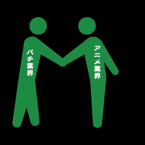 f:id:pachi-jyouhoukyoku:20190605220225p:plain