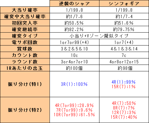 f:id:pachi-jyouhoukyoku:20190716211104p:plain