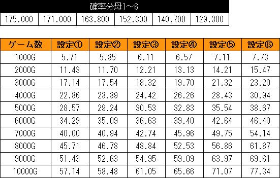 f:id:pachi-jyouhoukyoku:20190728204507p:plain