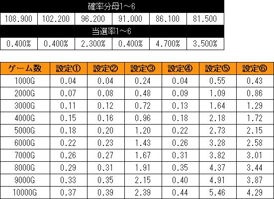 f:id:pachi-jyouhoukyoku:20190728205225p:plain