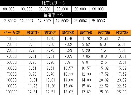 f:id:pachi-jyouhoukyoku:20190728205944p:plain