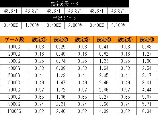 f:id:pachi-jyouhoukyoku:20190728212309p:plain