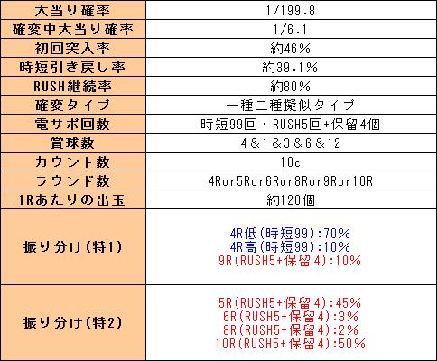 f:id:pachi-jyouhoukyoku:20190804000644p:plain