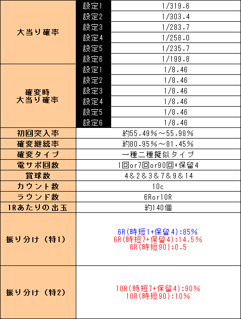 f:id:pachi-jyouhoukyoku:20190804003323p:plain