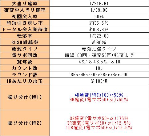 f:id:pachi-jyouhoukyoku:20190804005938p:plain