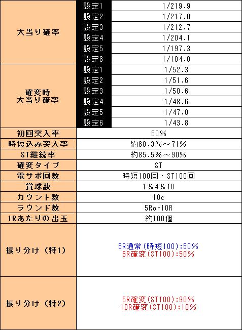 f:id:pachi-jyouhoukyoku:20190804011948p:plain