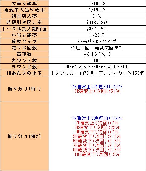 f:id:pachi-jyouhoukyoku:20190804014325p:plain