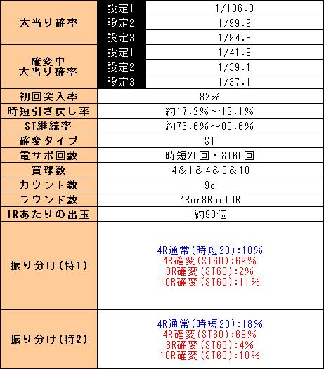 f:id:pachi-jyouhoukyoku:20190804022034p:plain