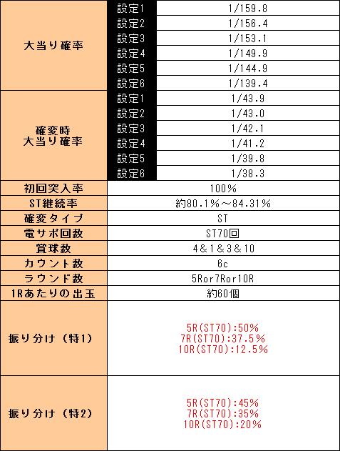 f:id:pachi-jyouhoukyoku:20190804023703p:plain