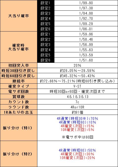 f:id:pachi-jyouhoukyoku:20190804030557p:plain
