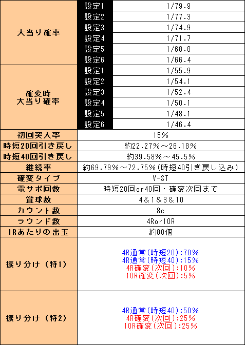 f:id:pachi-jyouhoukyoku:20190804032712p:plain
