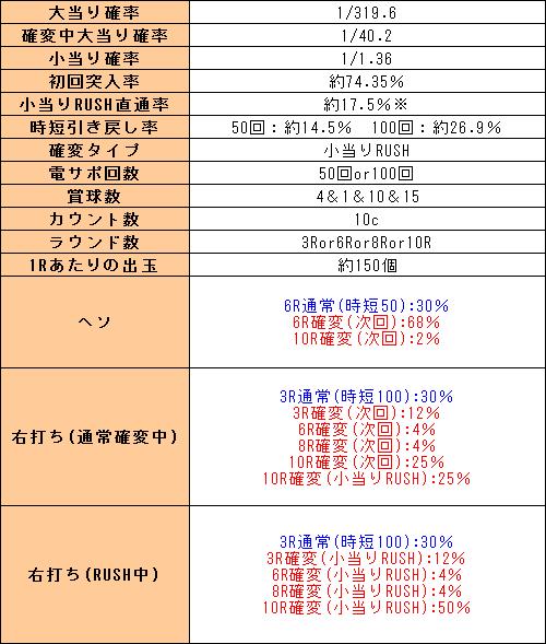 f:id:pachi-jyouhoukyoku:20190817010615p:plain