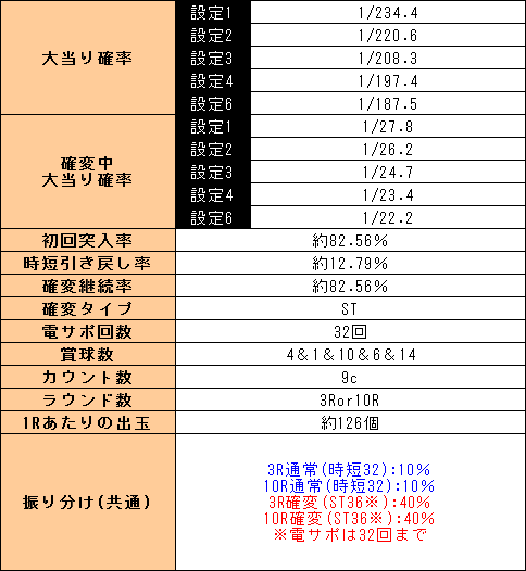 f:id:pachi-jyouhoukyoku:20190817020538p:plain