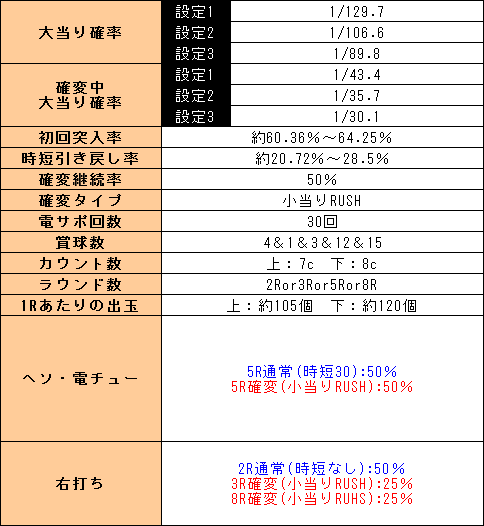 f:id:pachi-jyouhoukyoku:20190817030418p:plain