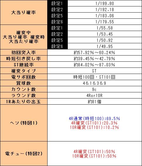 f:id:pachi-jyouhoukyoku:20190817032613p:plain