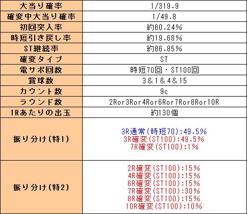 f:id:pachi-jyouhoukyoku:20190819220020p:plain