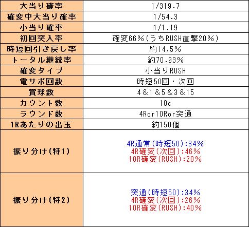 f:id:pachi-jyouhoukyoku:20190829175025p:plain