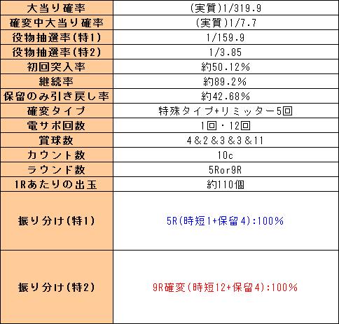 f:id:pachi-jyouhoukyoku:20190829213109p:plain