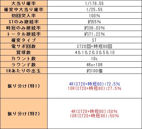 f:id:pachi-jyouhoukyoku:20190829223500p:plain