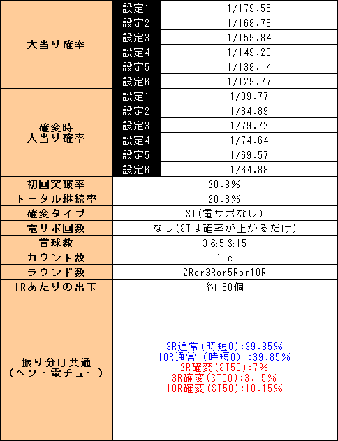 f:id:pachi-jyouhoukyoku:20190904214813p:plain