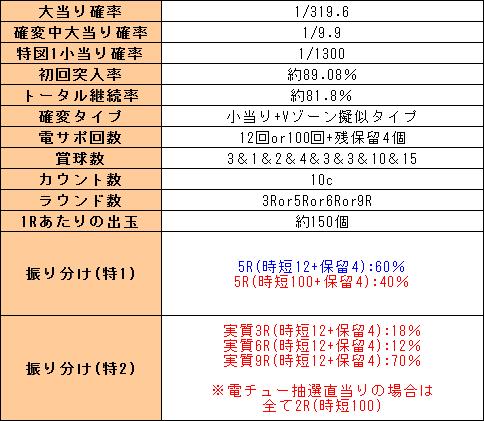 f:id:pachi-jyouhoukyoku:20190905220515p:plain