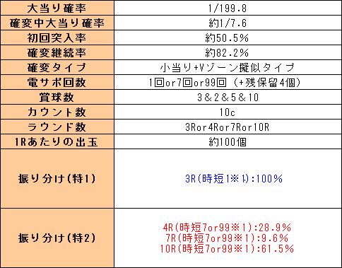 f:id:pachi-jyouhoukyoku:20190915042923p:plain