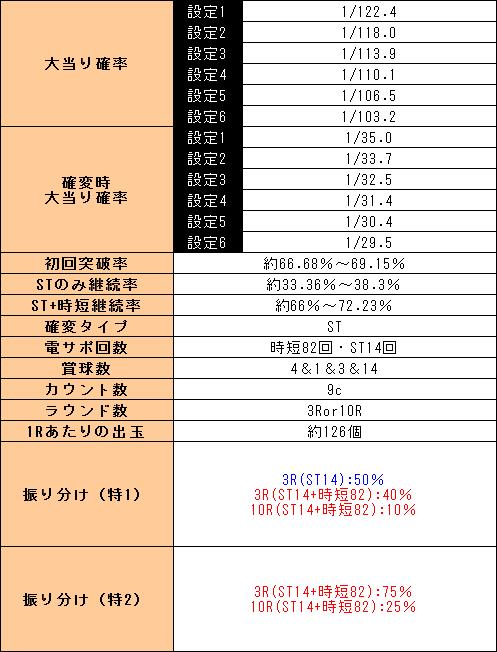 f:id:pachi-jyouhoukyoku:20190915052652p:plain