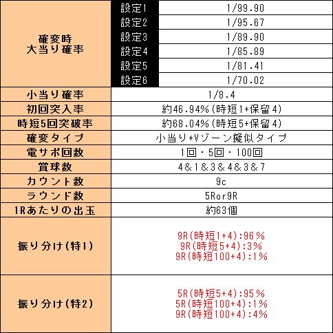 f:id:pachi-jyouhoukyoku:20190915054735p:plain