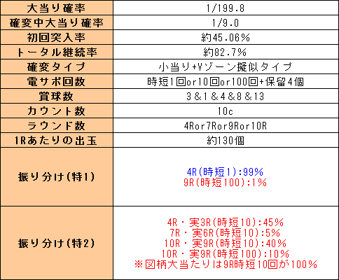 f:id:pachi-jyouhoukyoku:20191003231503p:plain