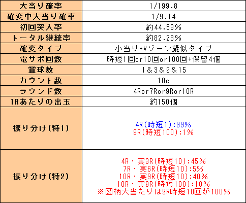 f:id:pachi-jyouhoukyoku:20191003231527p:plain
