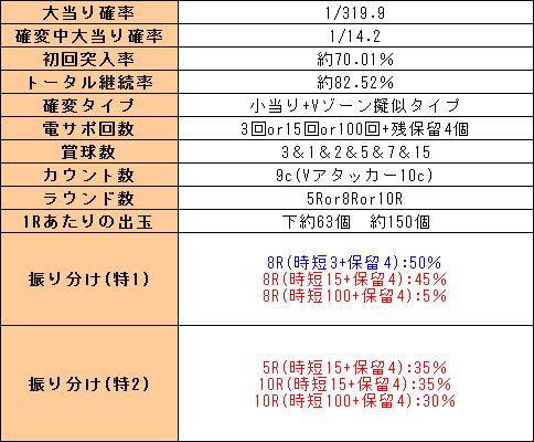 f:id:pachi-jyouhoukyoku:20191016180204p:plain