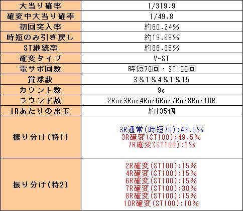 f:id:pachi-jyouhoukyoku:20191016181932p:plain