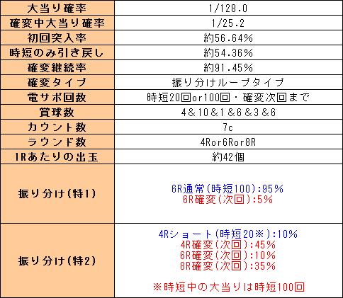 f:id:pachi-jyouhoukyoku:20191016184854p:plain