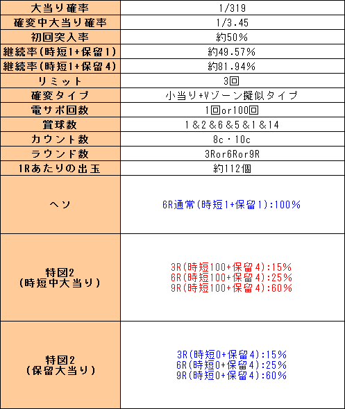 f:id:pachi-jyouhoukyoku:20191022220600p:plain