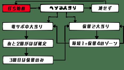 f:id:pachi-jyouhoukyoku:20191022224907p:plain